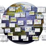 اقتصاد الشبكات