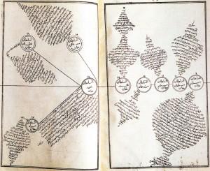 arabic-chart