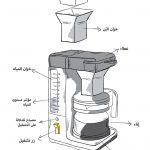 آلة إعداد القهوة