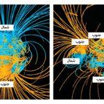 انقلب المجال المغناطيسي؟