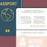 جواز السفر الحيوي