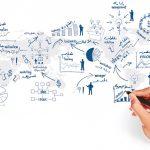 إنشاء المؤسسة التجارية