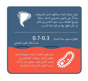 الاحتباس الحراري 23_1-300x277.jpg