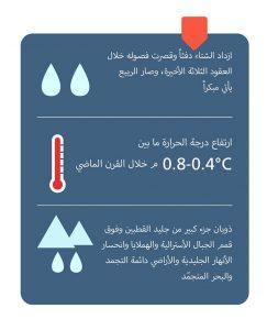 الاحتباس الحراري 23_2-243x300.jpg