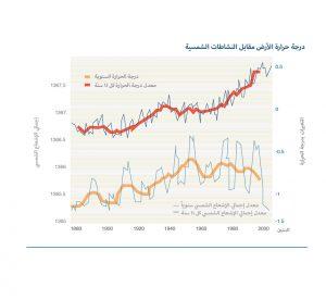 الاحتباس الحراري 26-300x276.jpg