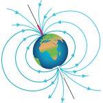 محور الكرة الأرضية؟